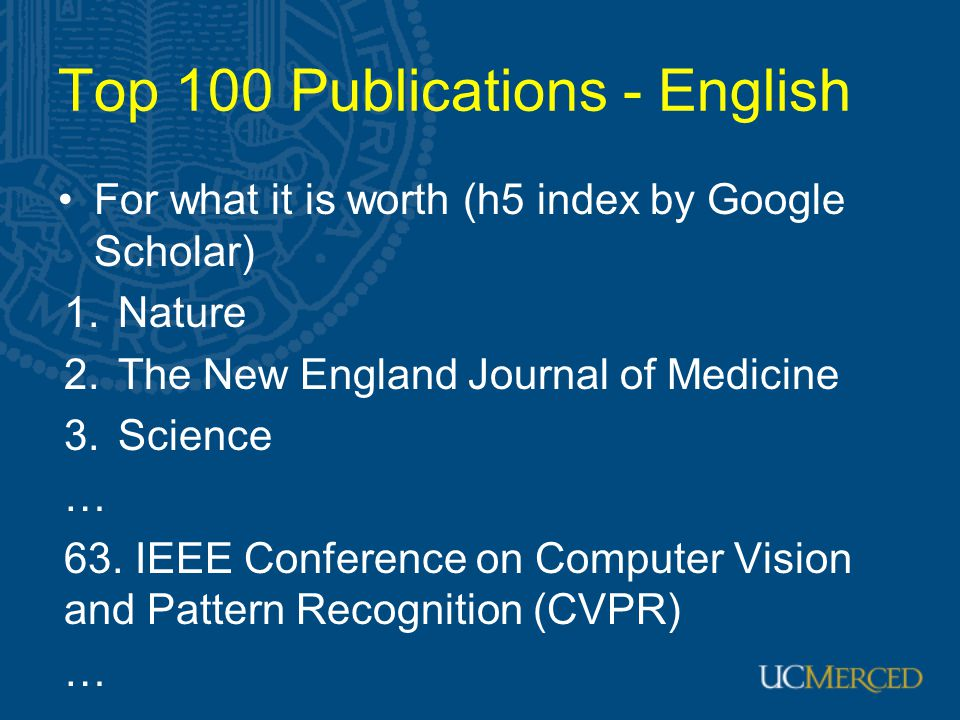 Top 100 Publications - English