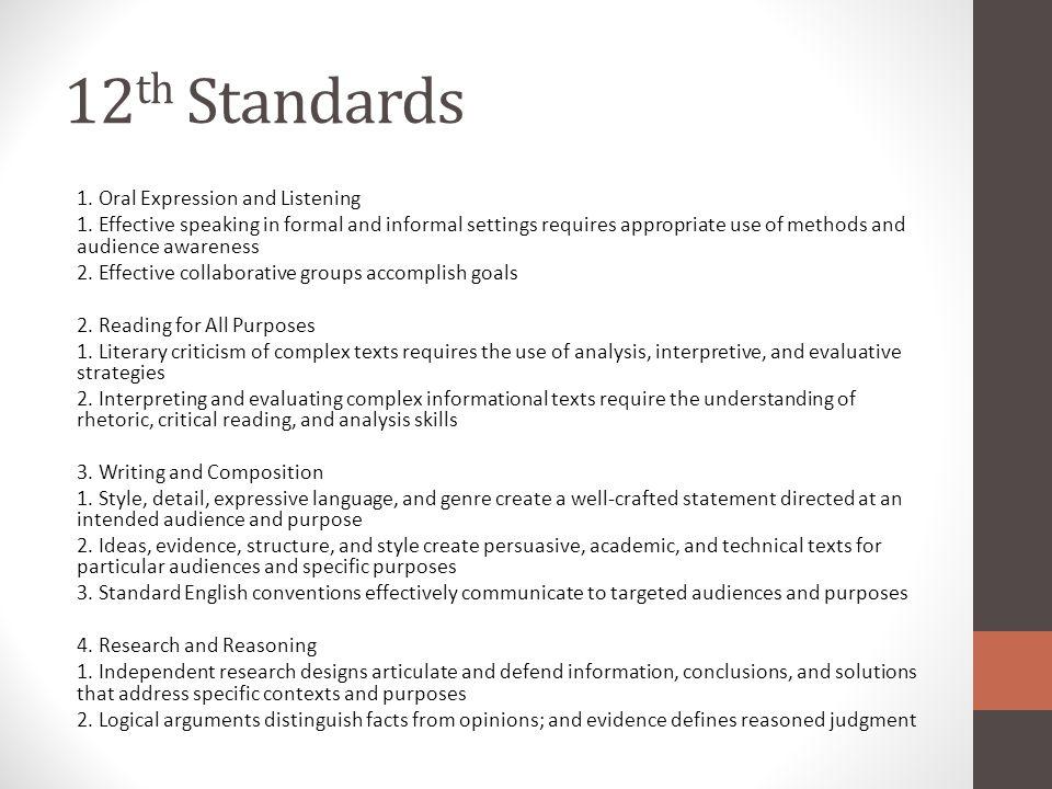 12th Standards