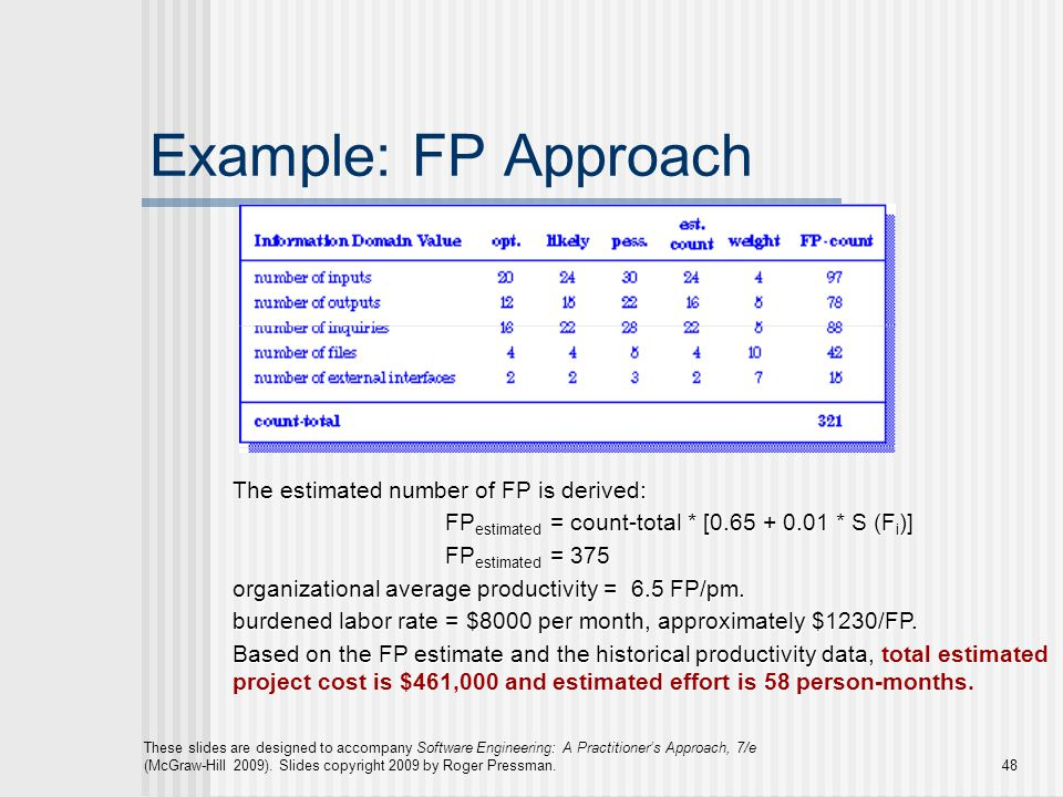 Example: FP Approach The estimated number of FP is derived: