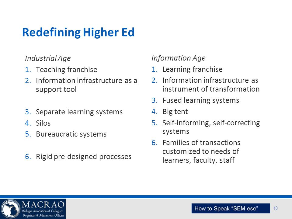 Redefining Higher Ed Industrial Age Information Age Teaching franchise
