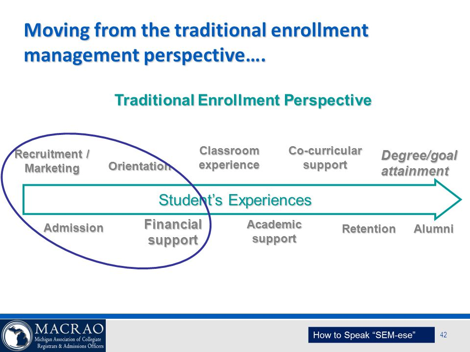 Moving from the traditional enrollment management perspective….