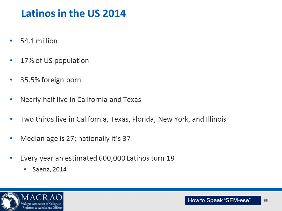 Latinos in the US 2014 54.1 million 17% of US population