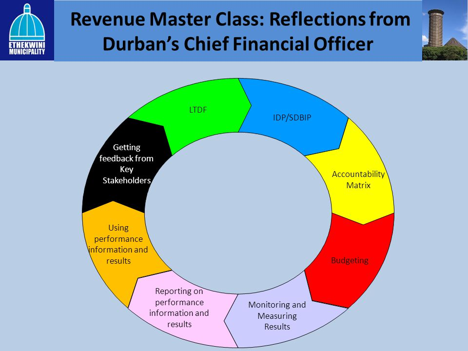 Revenue Master Class: Reflections from Durban's Chief Financial Officer