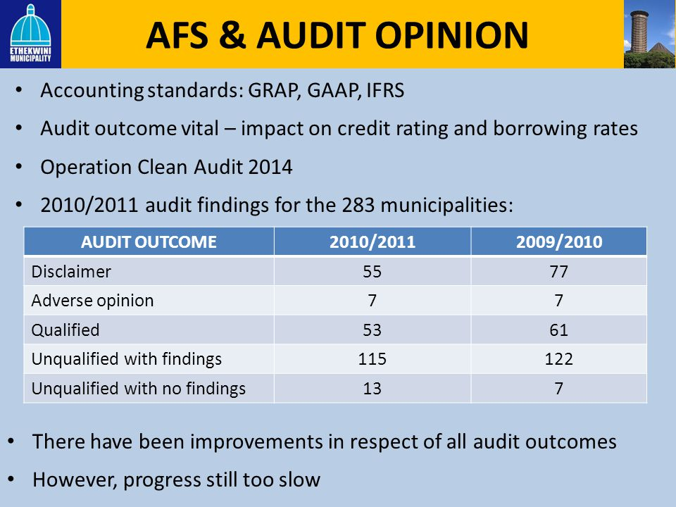 AFS & AUDIT OPINION Accounting standards: GRAP, GAAP, IFRS