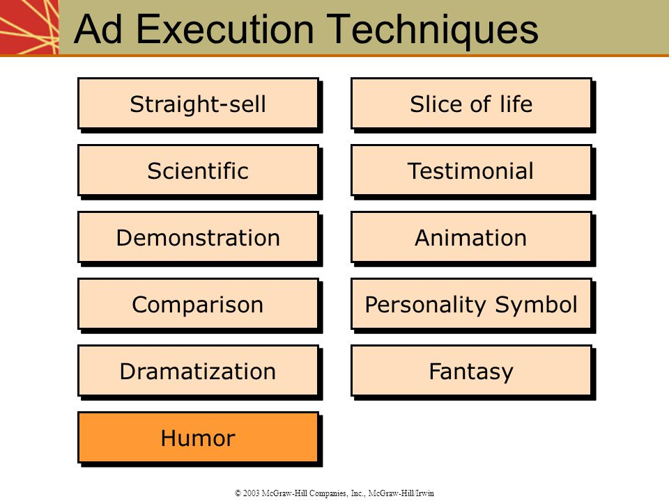 Ad Execution Techniques