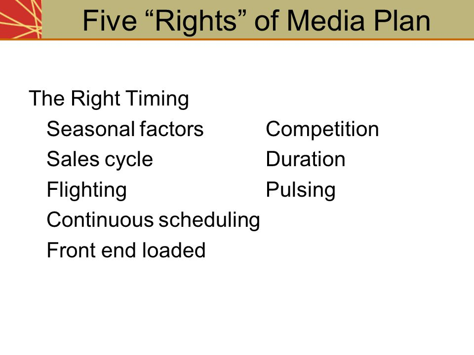 Five Rights of Media Plan