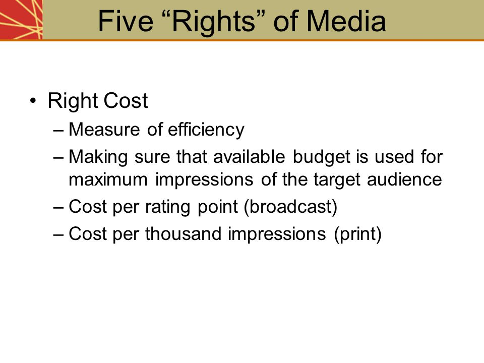 Five Rights of Media Right Cost Measure of efficiency