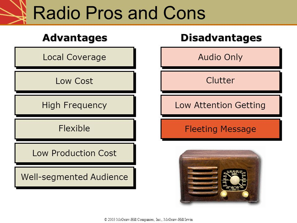 Radio Pros and Cons Advantages Disadvantages Local Coverage