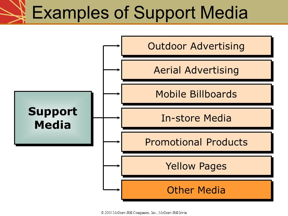Examples of Support Media