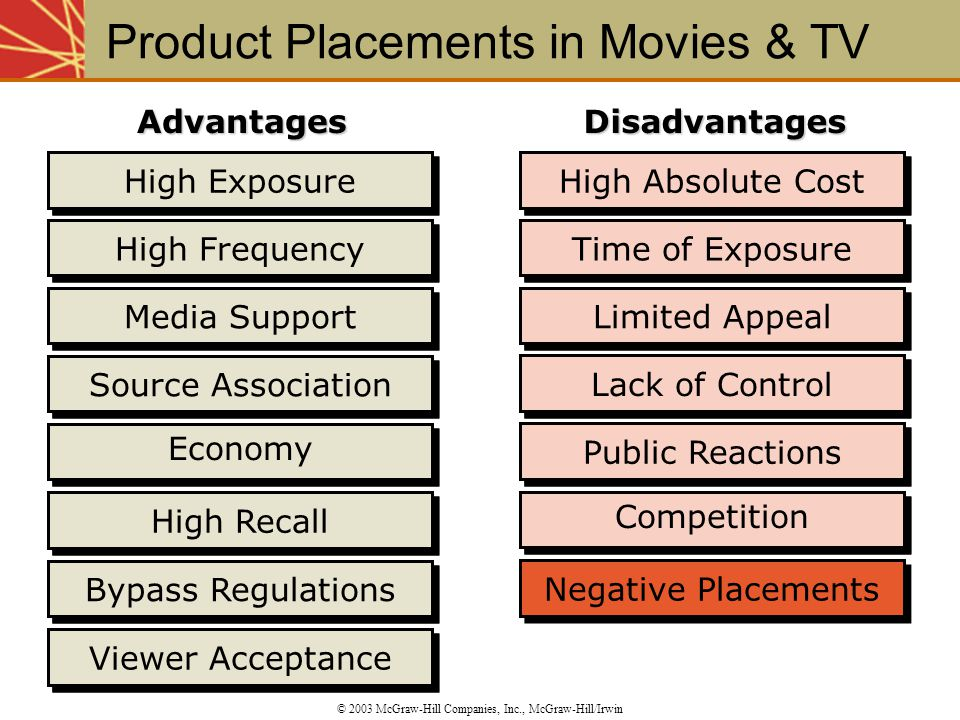 Product Placements in Movies & TV