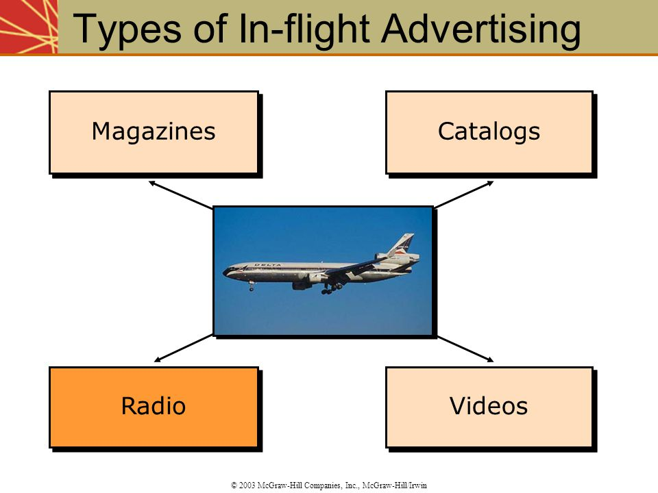 Types of In-flight Advertising