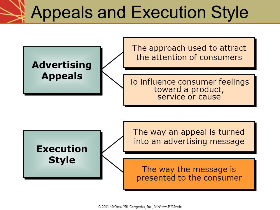 Appeals and Execution Style