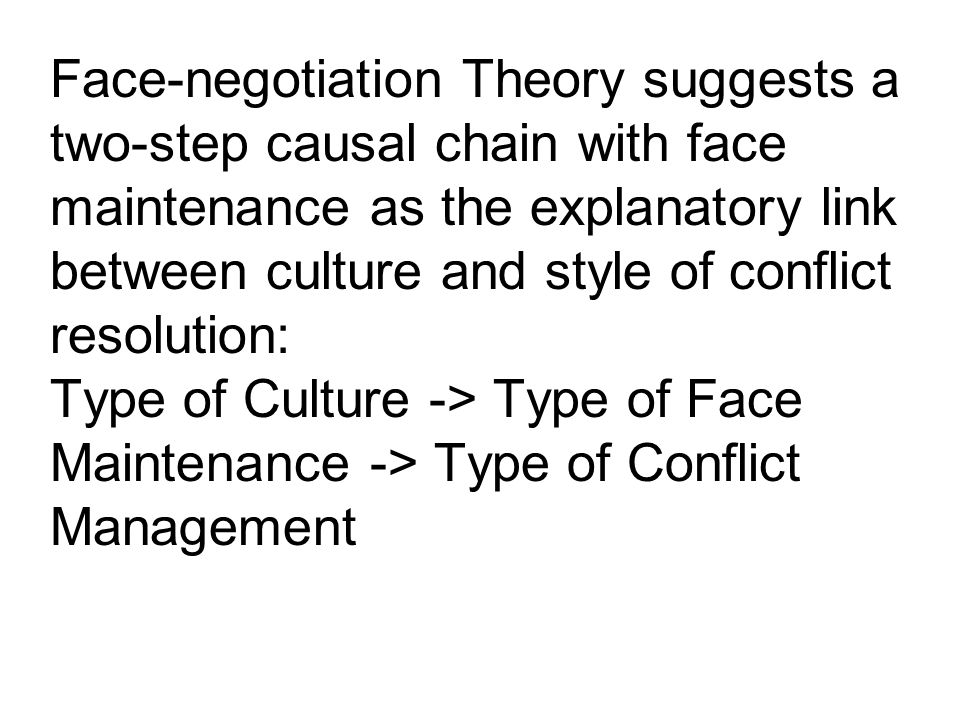 Face-negotiation Theory suggests a two-step causal chain with face maintenance as the explanatory link between culture and style of conflict resolution: