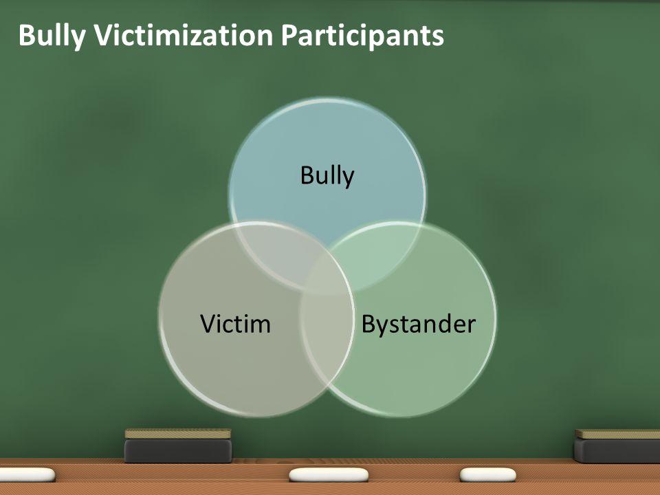 Bully Victimization Participants