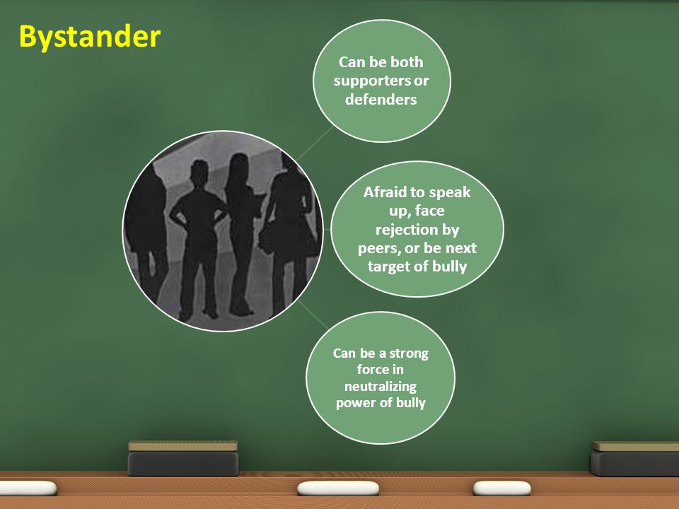 Bystander Can be both supporters or defenders. Afraid to speak up, face rejection by peers, or be next target of bully.