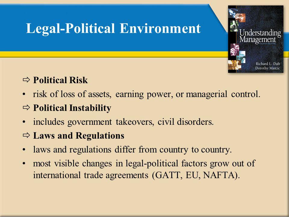 Legal-Political Environment