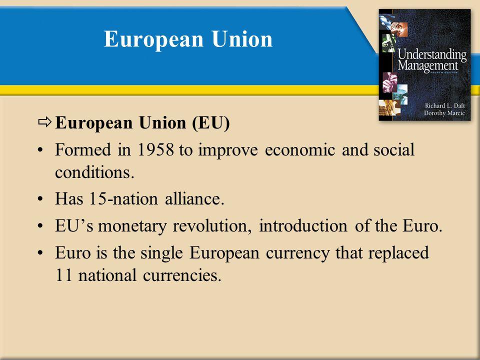 European Union European Union (EU)
