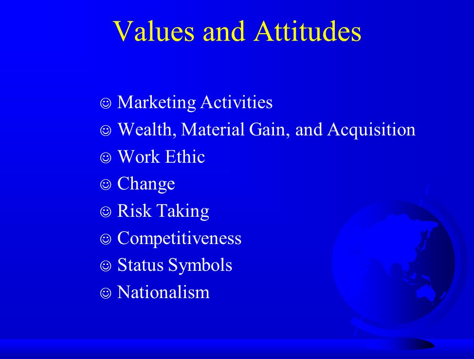 Values and Attitudes Marketing Activities