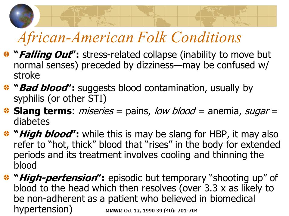 African-American Folk Conditions