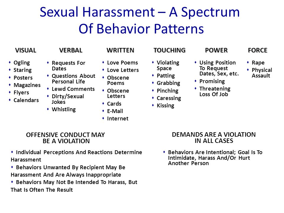 Sexual Harassment – A Spectrum Of Behavior Patterns