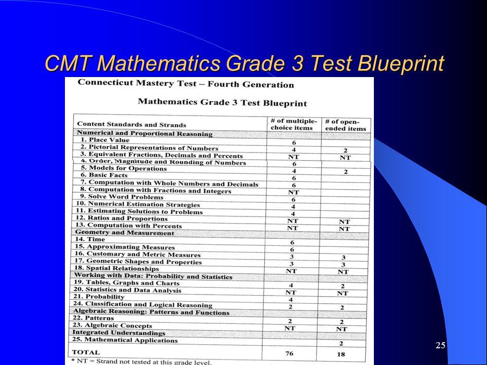 CMT Mathematics Grade 3 Test Blueprint