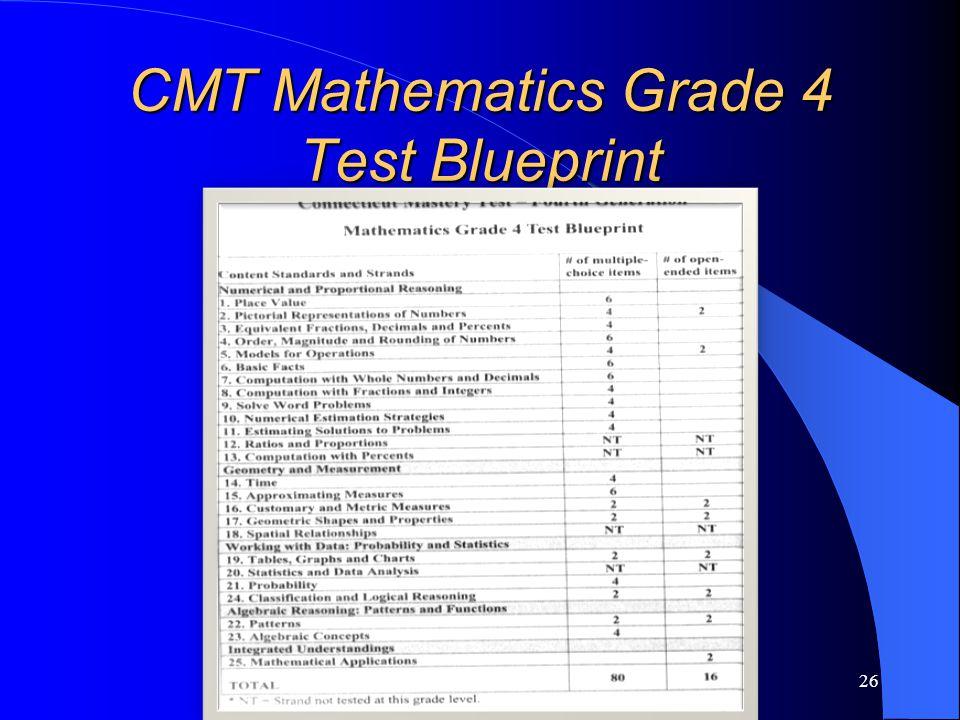 CMT Mathematics Grade 4 Test Blueprint