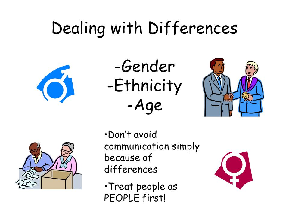 Dealing with Differences -Gender -Ethnicity -Age