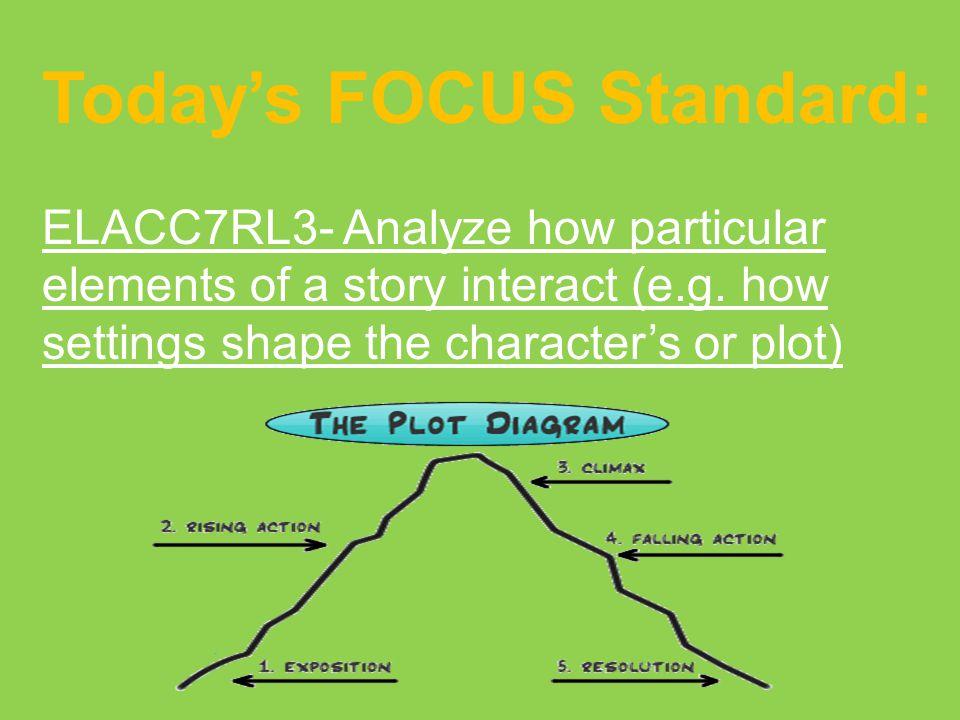 Today's FOCUS Standard: