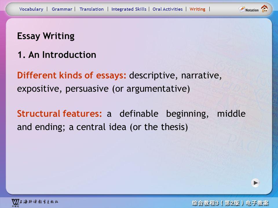 Consolidation Activities- Writing main