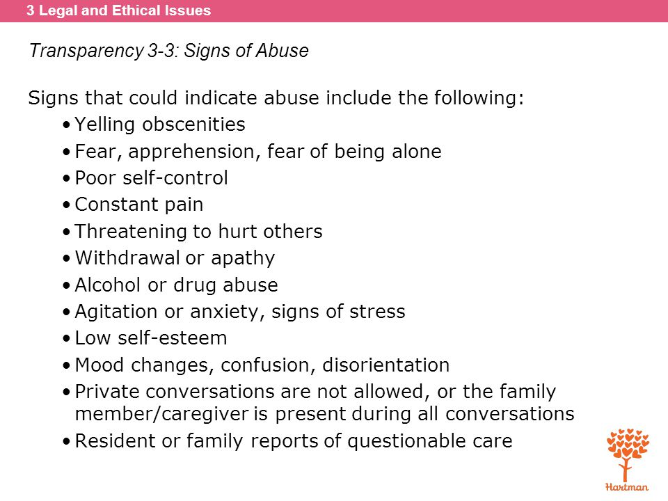 Transparency 3-3: Signs of Abuse