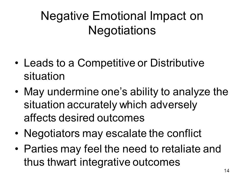 Negative Emotional Impact on Negotiations