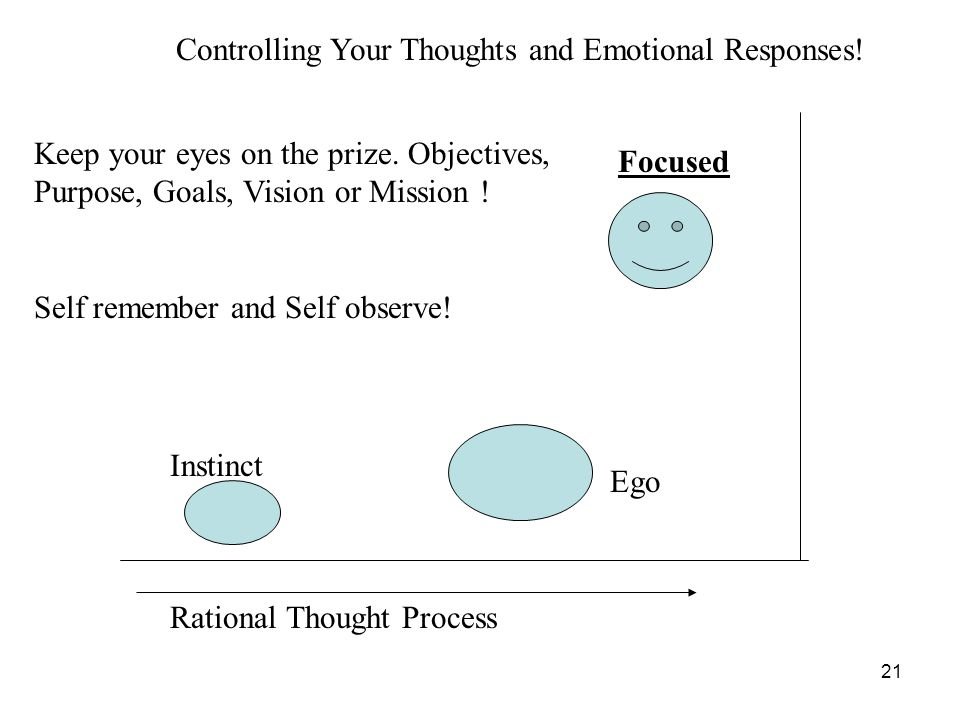Controlling Your Thoughts and Emotional Responses!