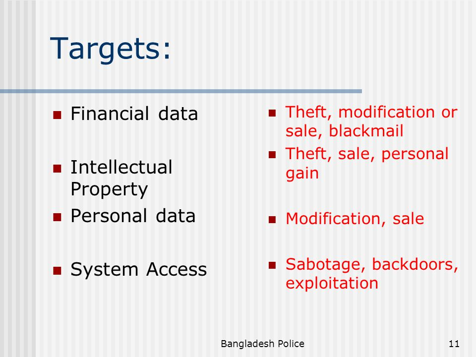 Targets: Financial data Intellectual Property Personal data