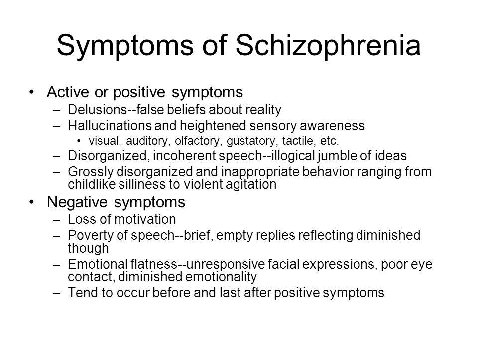 Symptoms of Schizophrenia