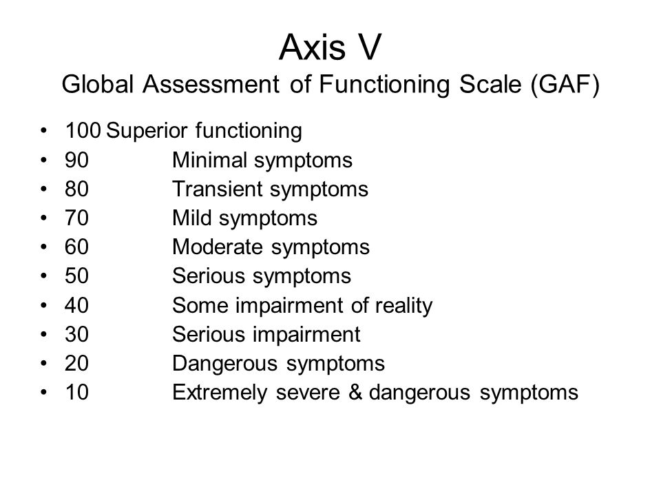 Axis V Global Assessment of Functioning Scale (GAF)