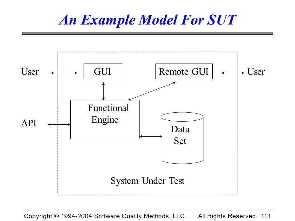 Black Box Software Testing