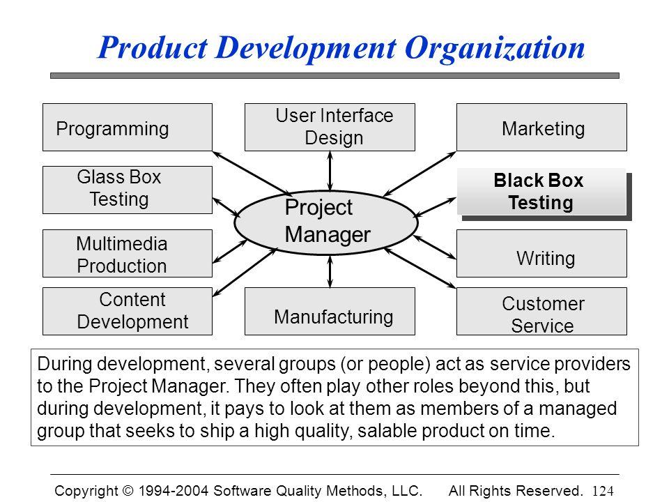Product Development Organization