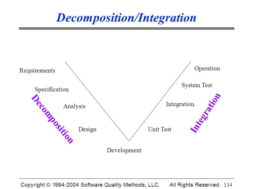 Decomposition/Integration