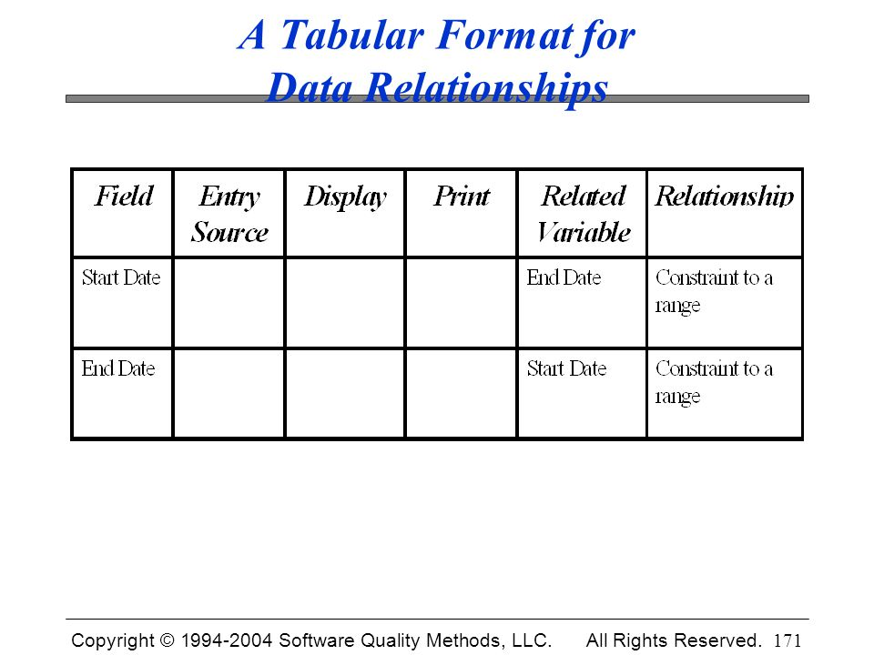 A Tabular Format for Data Relationships