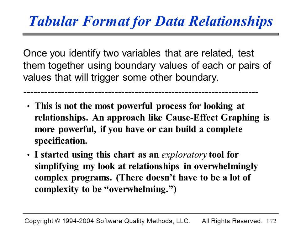 Tabular Format for Data Relationships