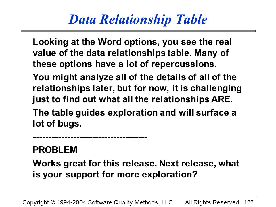 Data Relationship Table