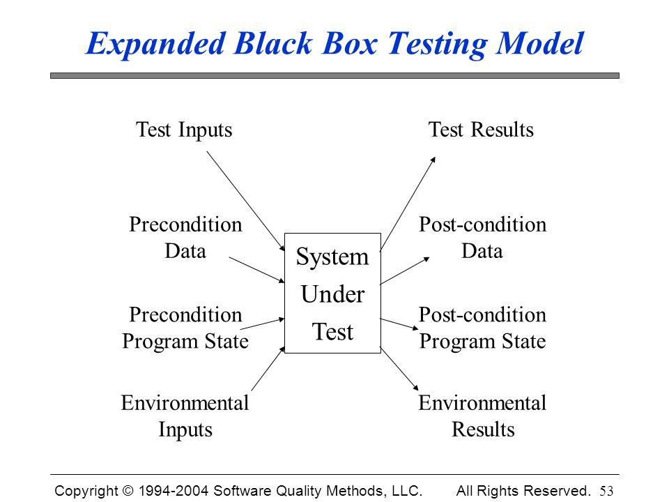 Expanded Black Box Testing Model