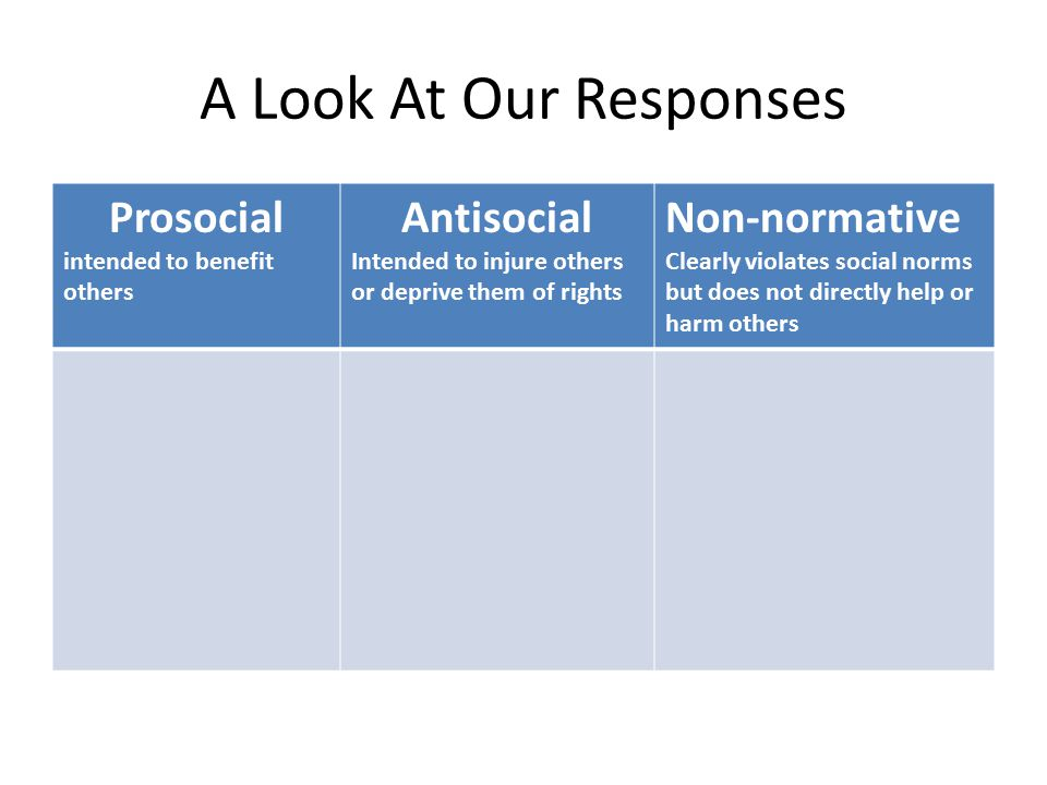 A Look At Our Responses Prosocial Antisocial Non-normative