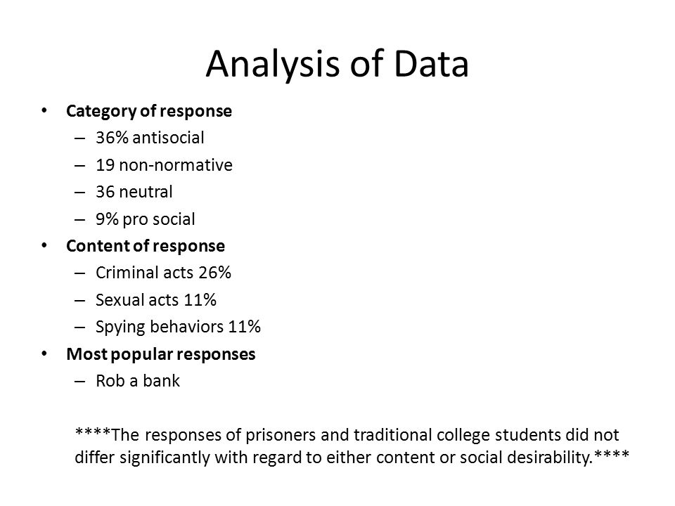 Analysis of Data Category of response 36% antisocial 19 non-normative