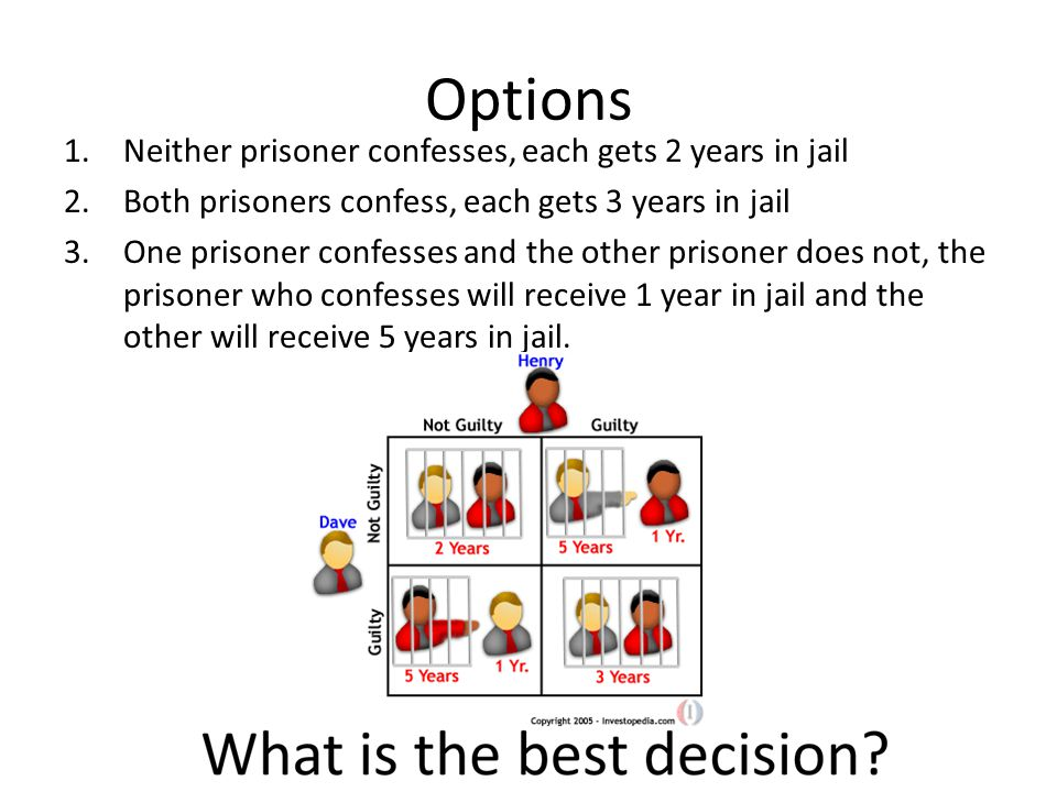 Options Neither prisoner confesses, each gets 2 years in jail