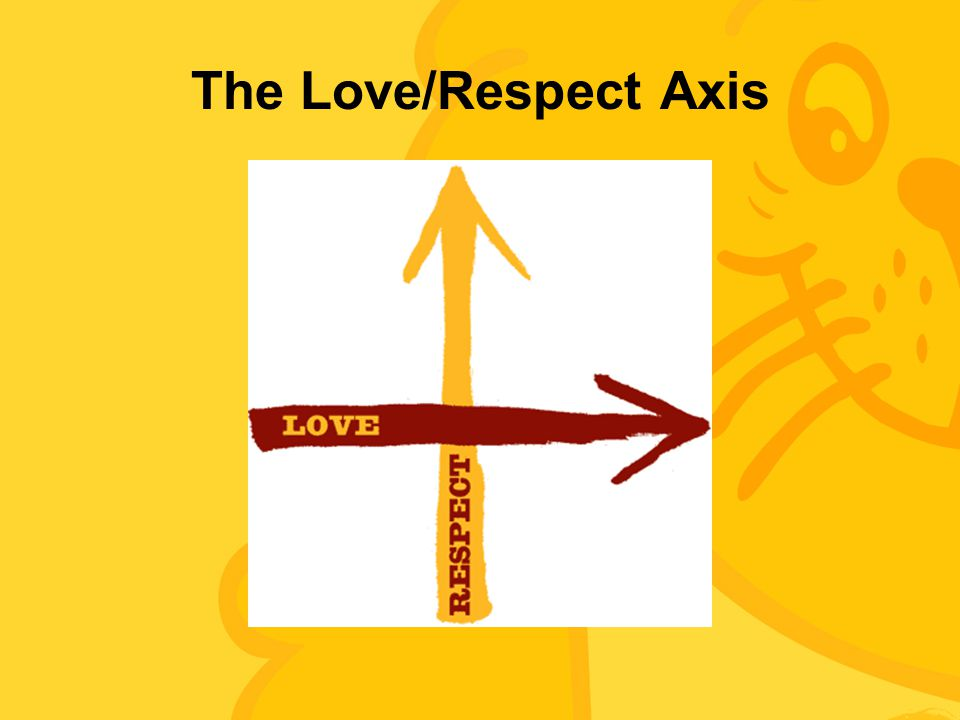 The Love/Respect Axis