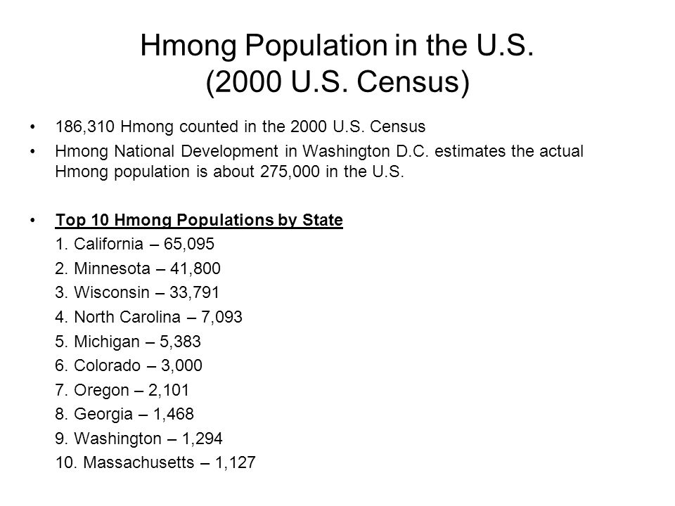 Hmong Population in the U.S. (2000 U.S. Census)