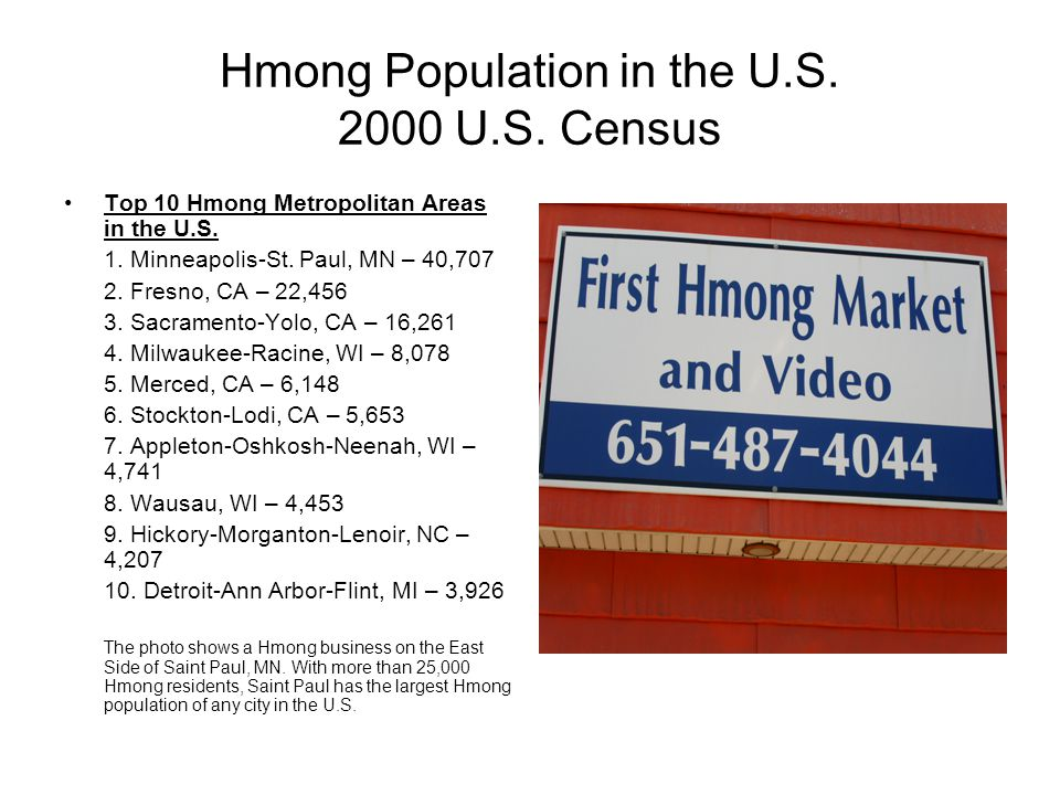 Hmong Population in the U.S. 2000 U.S. Census