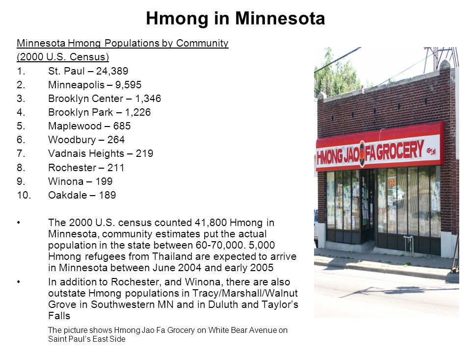 Hmong in Minnesota Minnesota Hmong Populations by Community
