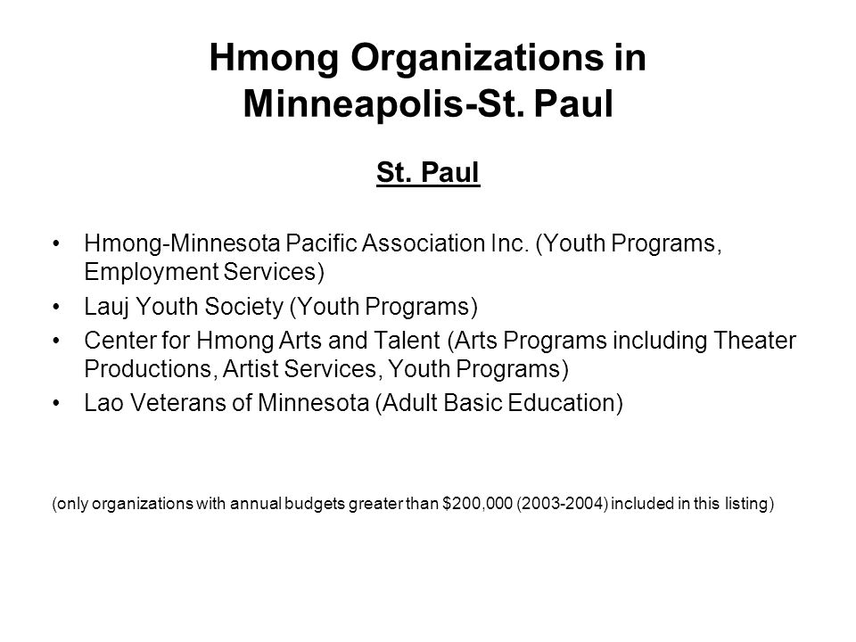 Hmong Organizations in Minneapolis-St. Paul